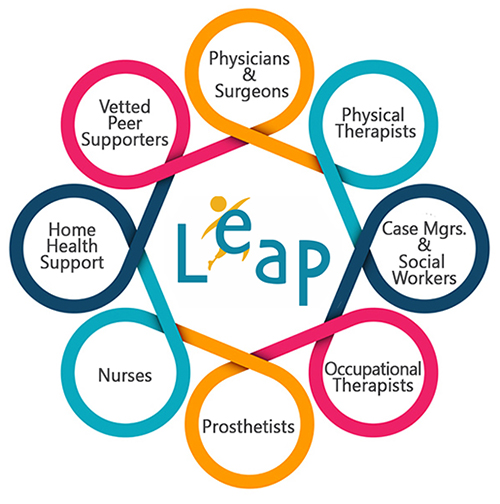 LEAP Amputee Program